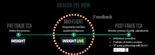 cib_analgo-eye-view-1