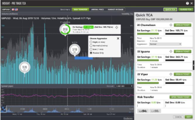 GM - Cortex FX - Market Analytics