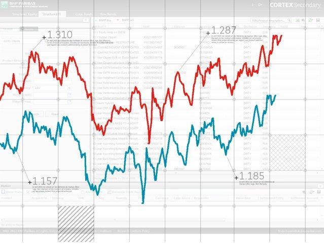 GM - Cortex Secondary - Screenshot Competitive Pricing